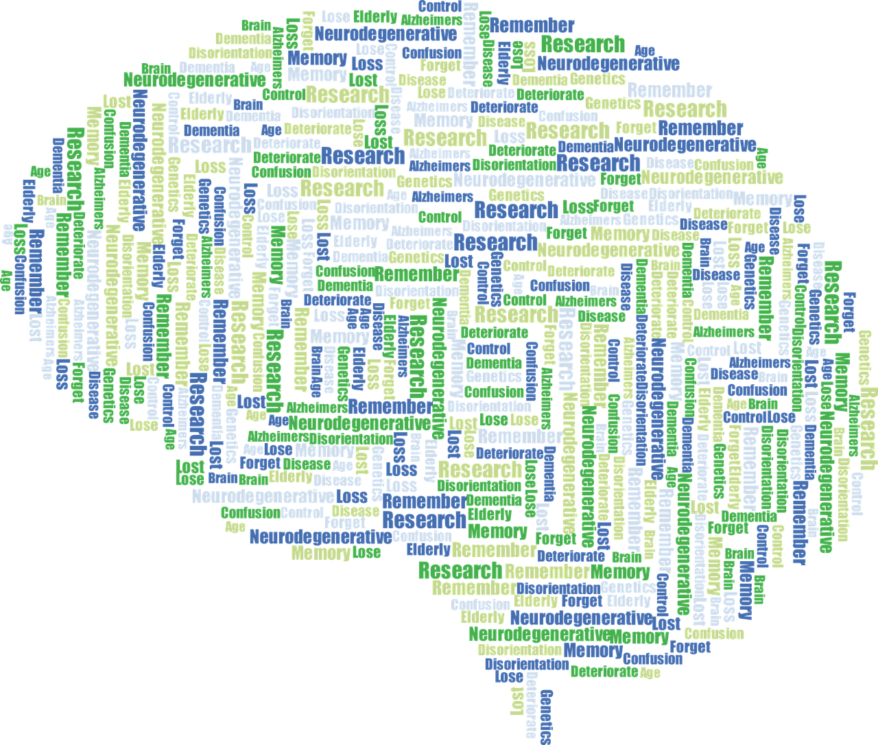 Digitale Technologien helfen demenziell Erkrankten